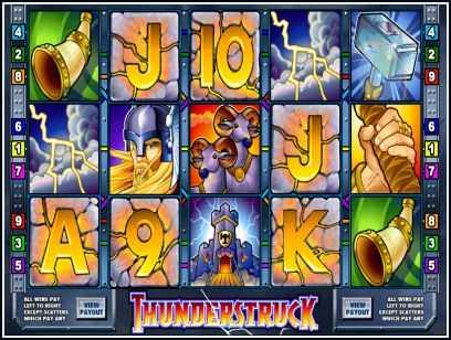 Thunderstruck Video Slot