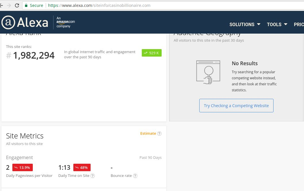 How to improve Alexa ranking?