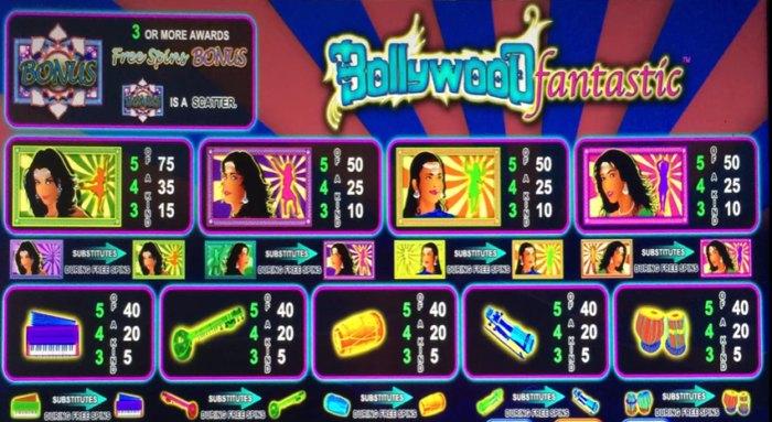 Bollywood Fantastic slot game