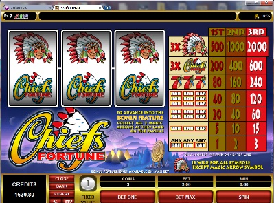 Chief Fortune Slot