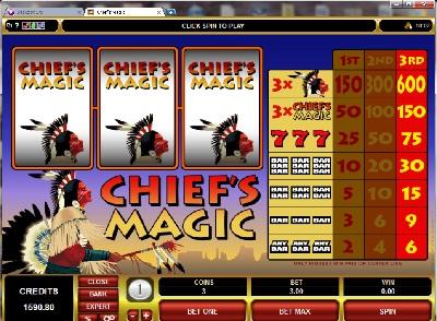 Chiefs Magic Slot