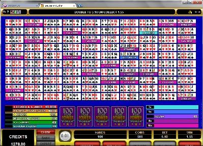 Deuces and Joker 100 Play Power Poker