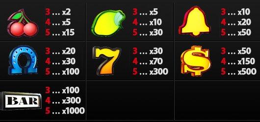 Dollar Storm slot machine - Slotland Casino
