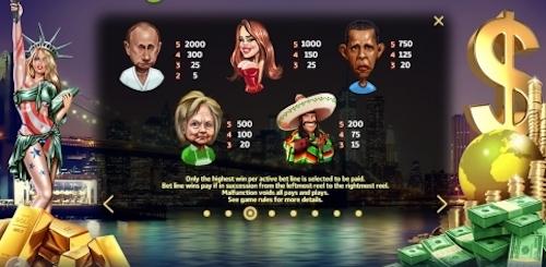 Donald Trump Games - Trump It Slot Machine