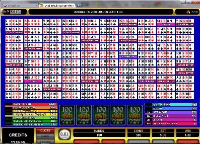 Double Double Bonus 100 Play Power Poker