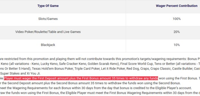 Online Casino Bonus Calculator