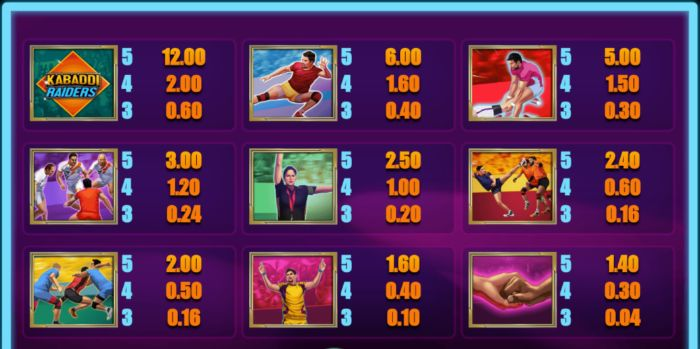Kabaddi Raiders Slot Game Indi Slots 2