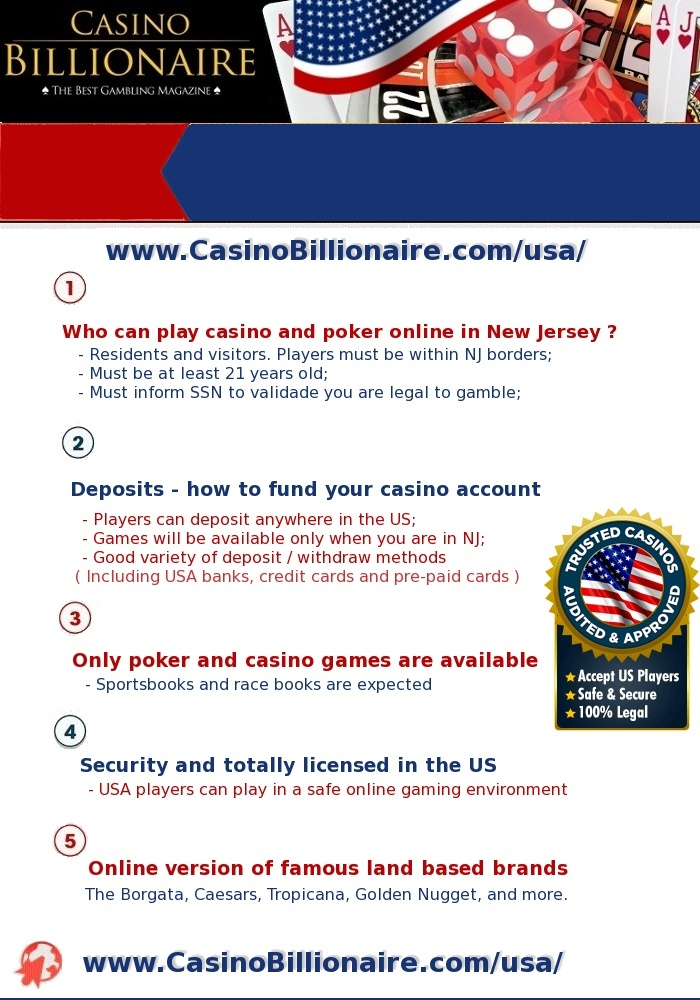 Infographic - New Jersey online gambling