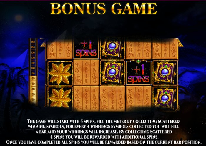 Nights of Egypt slot game