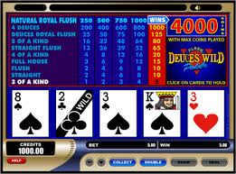 Deuces Wild Video Poker Video Poker game Deuces Wild Video Poker