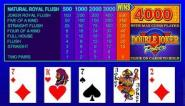 Double Joker Video Poker